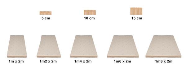 Các mẫu kích thước nệm được mua nhiều nhất