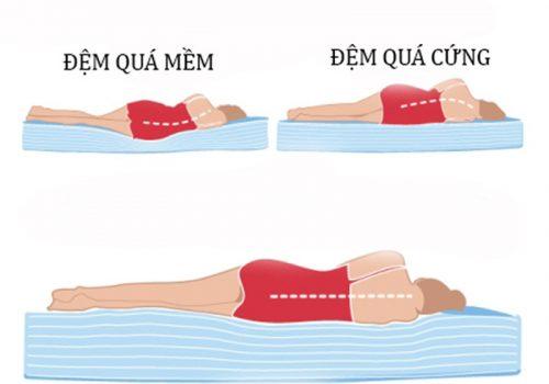 Cách chọn nệm tốt cho người bị đau lưng